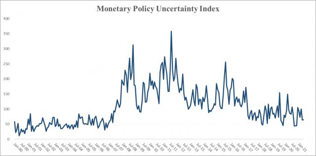 CNEPU_Monetary_202105