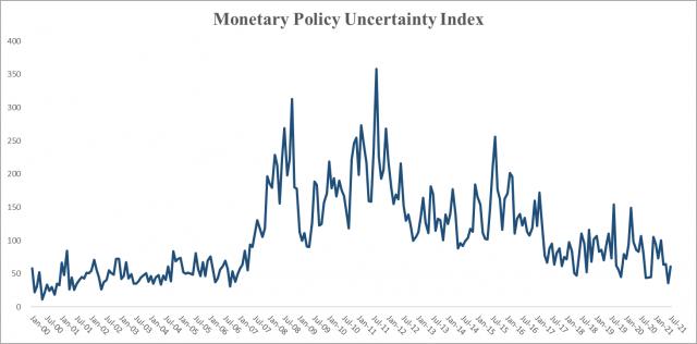 CNEPU_Monetary_202107